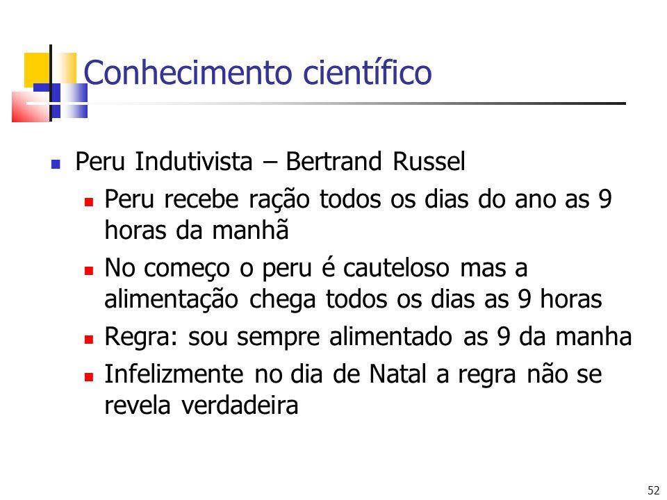52 Conhecimento científico Peru Indutivista – Bertrand Russel Peru recebe ração todos os dias do ano as 9 horas da manhã No começo o peru é cauteloso mas a alimentação chega todos os dias as 9 horas Regra: sou sempre alimentado as 9 da manha Infelizmente no dia de Natal a regra não se revela verdadeira