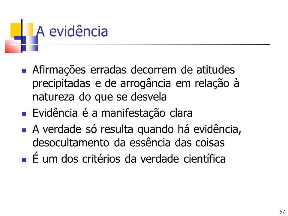 67 A evidência Afirmações erradas decorrem de atitudes precipitadas e de arrogância em relação à natureza do que se desvela Evidência é a manifestação clara A verdade só resulta quando há evidência, desocultamento da essência das coisas É um dos critérios da verdade científica