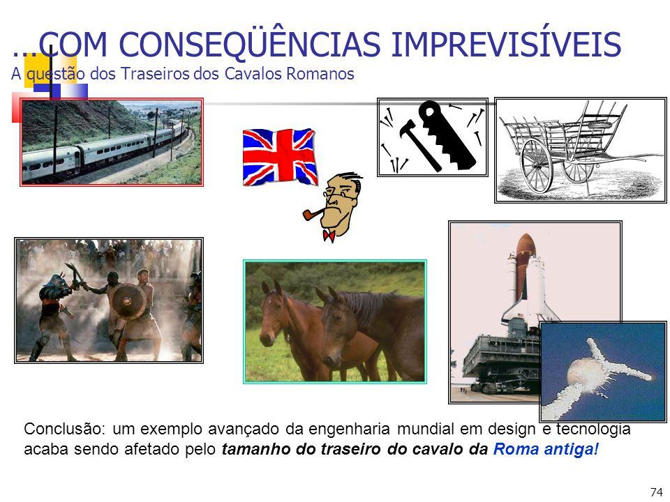 74 …COM CONSEQÜÊNCIAS IMPREVISÍVEIS A questão dos Traseiros dos Cavalos Romanos Conclusão: um exemplo avançado da engenharia mundial em design e tecno
