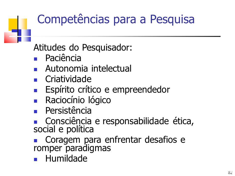 82 Competências para a Pesquisa Arte: Eduardo Ulysséa Atitudes do Pesquisador: Paciência Autonomia intelectual Criatividade Espírito crítico e empreen