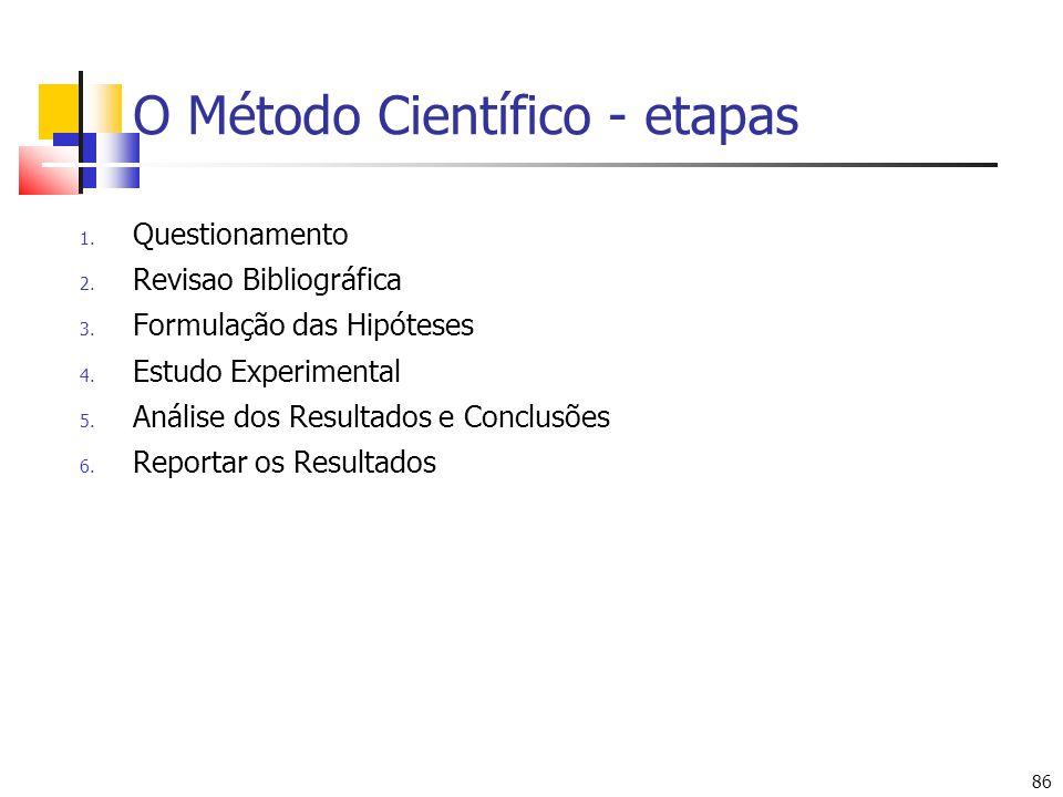 86 O Método Científico - etapas 1. Questionamento 2. Revisao Bibliográfica 3. Formulação das Hipóteses 4. Estudo Experimental 5. Análise dos Resultado