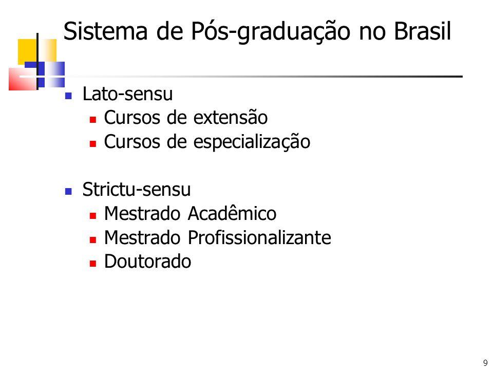 9 Sistema de Pós-graduação no Brasil Lato-sensu Cursos de extensão Cursos de especialização Strictu-sensu Mestrado Acadêmico Mestrado Profissionalizan
