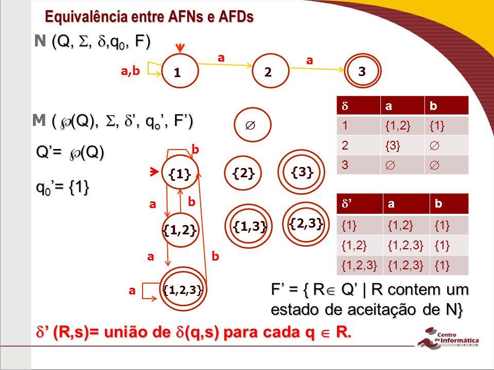 Equivalência entre AFNs e AFDs Introduzindo as transições Equivalência entre AFNs e AFDs Introduzindo as transições 3 2 a a 1 a,b ab 1 {2}{3} 2{2,3}{3} 3{1} b (Q,,,q 0, F) N (Q,,,q 0, F) ( (Q),,, q o, F) M ( (Q),,, q o, F) q 0 = {1,3} Para qualquer estado R de M definimos E(R) como sendo a coleção de estados que podem ser atingidos a partir de R indo somente ao longo de setas, incluindo os próprios membros de R.