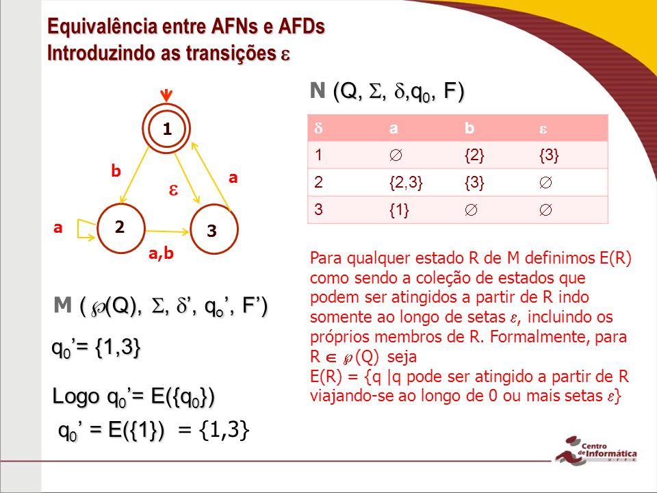 Equivalência entre AFNs e AFDs Introduzindo as transições Equivalência entre AFNs e AFDs Introduzindo as transições 3 2 a a 1 a,b ab 1 {2}{3} 2{2,3}{3