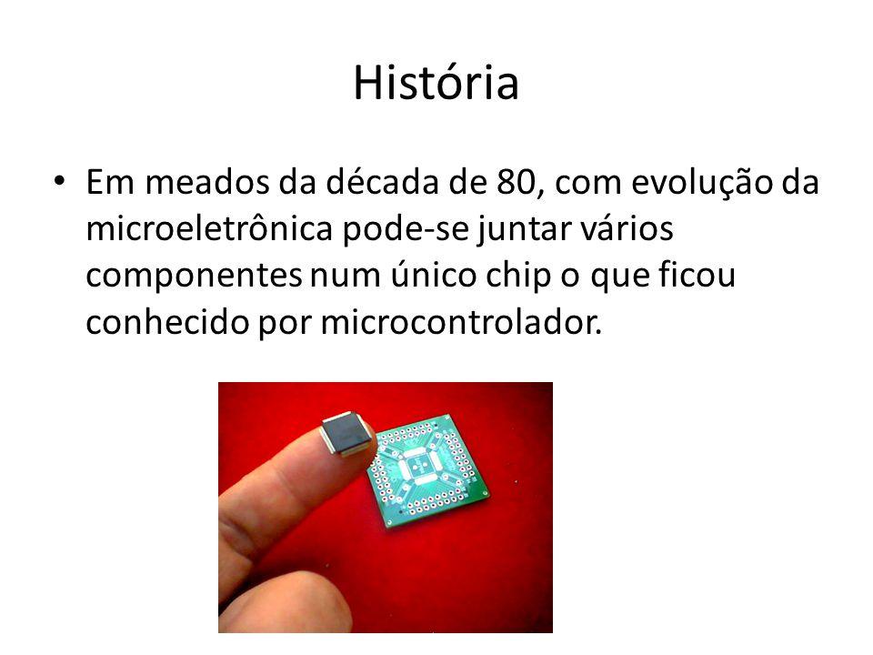 História Em meados da década de 80, com evolução da microeletrônica pode-se juntar vários componentes num único chip o que ficou conhecido por microco