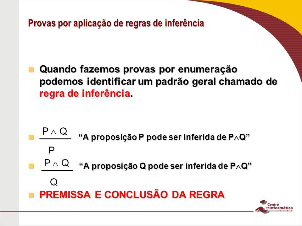 Provas por aplicação de regras de inferência Quando fazemos provas por enumeração podemos identificar um padrão geral chamado de regra de inferência.