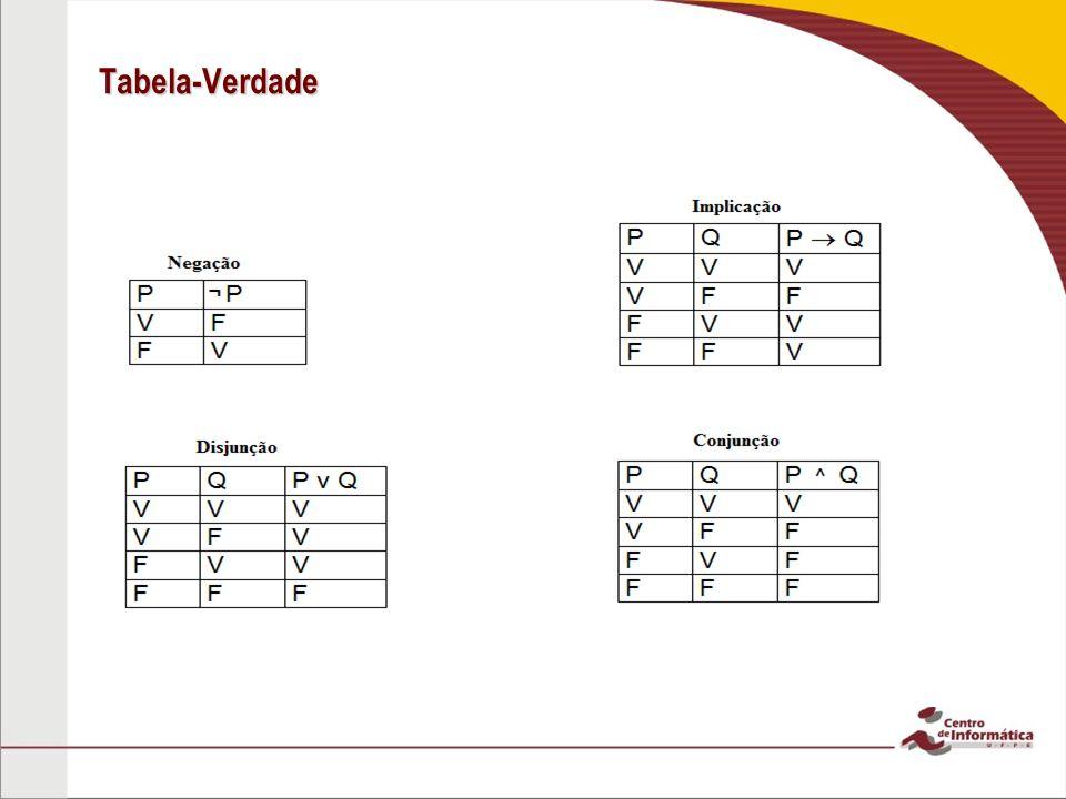 Tabela-Verdade Os conectivos lógicos podem ser usados para construirmos proposições mais complexas.