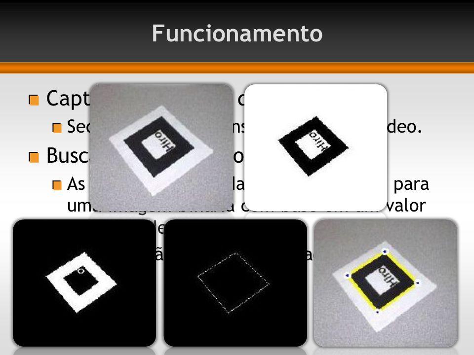 Captura da imagem de entrada Sequência de imagens da câmera de vídeo. Busca pelos marcadores As imagens capturadas são convertidas para uma imagem bin