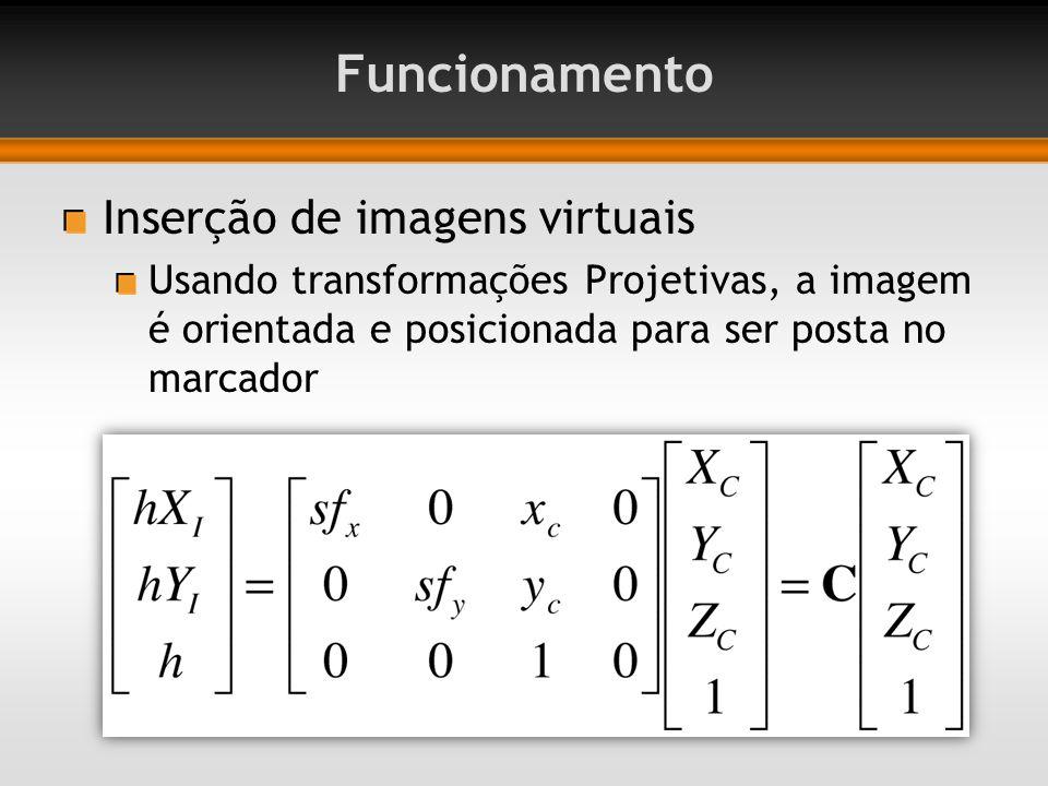 Inserção de imagens virtuais Usando transformações Projetivas, a imagem é orientada e posicionada para ser posta no marcador