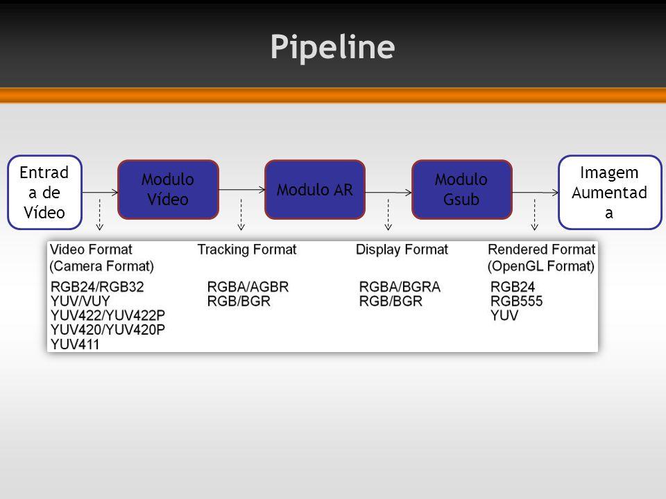 Pipeline Modulo Vídeo Modulo Gsub Modulo AR Entrad a de Vídeo Imagem Aumentad a