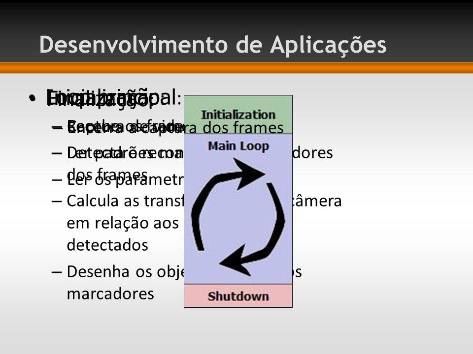Inicialização : – Captura de video – Ler padrões marcadores – Ler os parametros de câmera Loop principal : – Recebe os frames de entrada – Detecta e reconhece os marcadores dos frames – Calcula as transformações de câmera em relação aos marcadores detectados – Desenha os objetos virtuais nos marcadores Desenvolvimento de Aplicações Finalização : – Encerra a captura dos frames