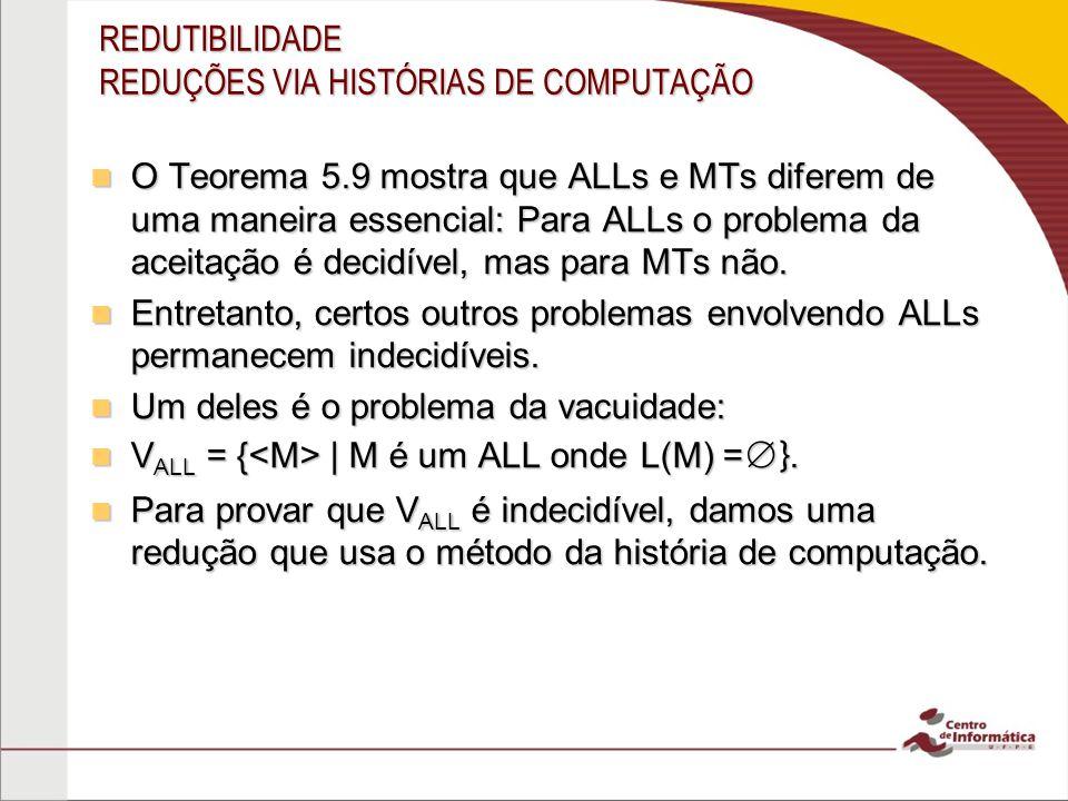 REDUTIBILIDADE REDUÇÕES VIA HISTÓRIAS DE COMPUTAÇÃO O Teorema 5.9 mostra que ALLs e MTs diferem de uma maneira essencial: Para ALLs o problema da aceitação é decidível, mas para MTs não.