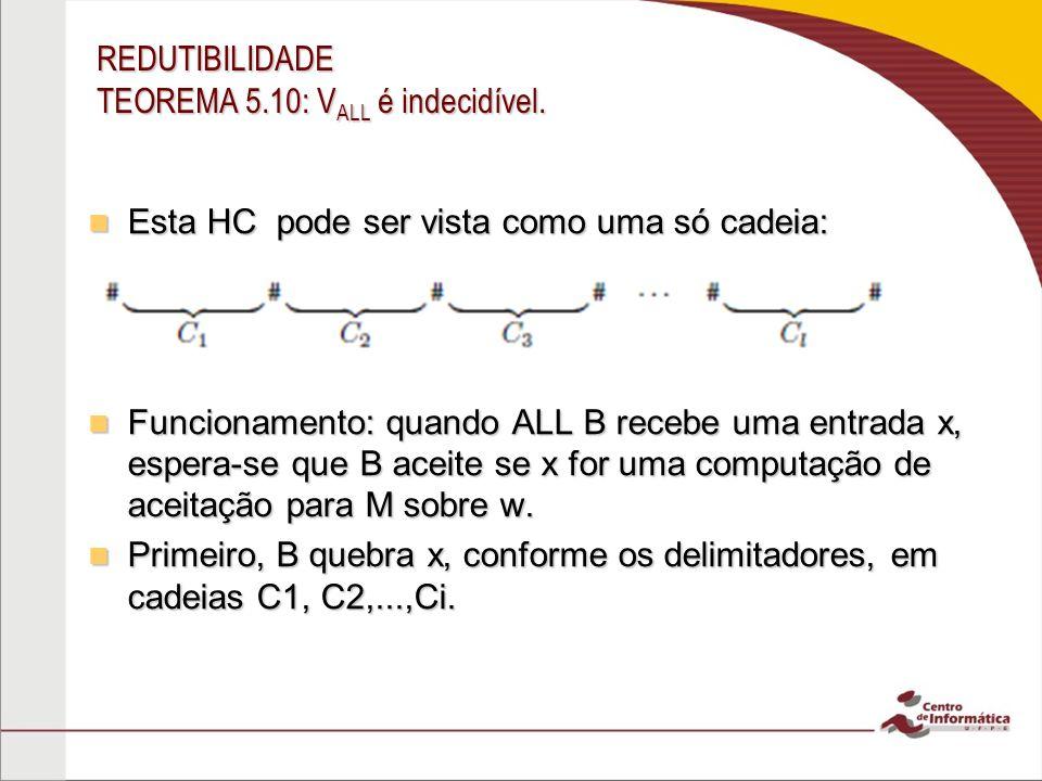 REDUTIBILIDADE TEOREMA 5.10: V ALL é indecidível. Esta HC pode ser vista como uma só cadeia: Esta HC pode ser vista como uma só cadeia: Funcionamento:
