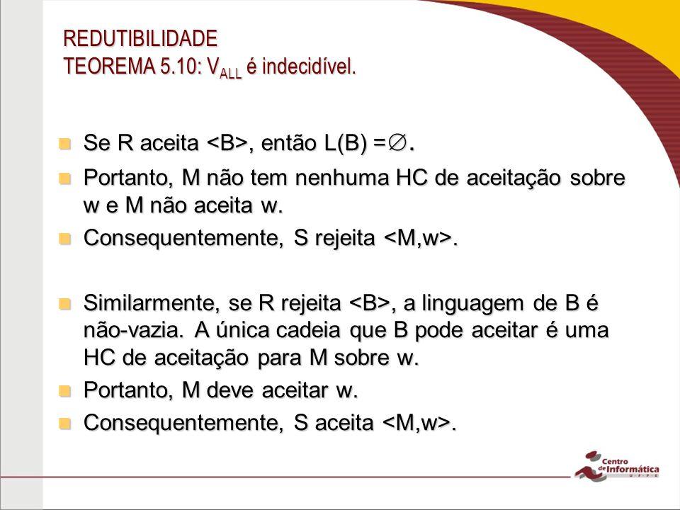 REDUTIBILIDADE TEOREMA 5.10: V ALL é indecidível.Se R aceita, então L(B) =.