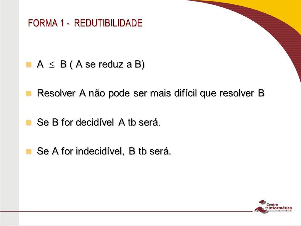 FORMA 1 - REDUTIBILIDADE A B ( A se reduz a B) A B ( A se reduz a B) Resolver A não pode ser mais difícil que resolver B Resolver A não pode ser mais difícil que resolver B Se B for decidível A tb será.