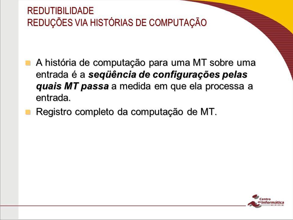 REDUTIBILIDADE REDUÇÕES VIA HISTÓRIAS DE COMPUTAÇÃO A história de computação para uma MT sobre uma entrada é a seqüência de configurações pelas quais MT passa a medida em que ela processa a entrada.