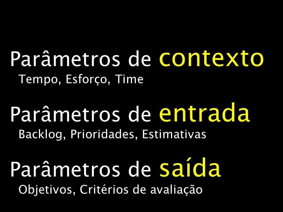 Parâmetros de contexto Tempo, Esforço, Time Parâmetros de entrada Backlog, Prioridades, Estimativas Parâmetros de saída Objetivos, Critérios de avalia