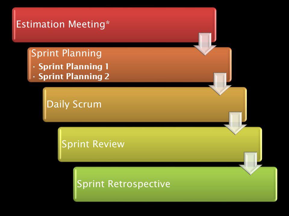 Estimation Meeting* Sprint Planning Sprint Planning 1 Sprint Planning 2 Daily ScrumSprint ReviewSprint Retrospective