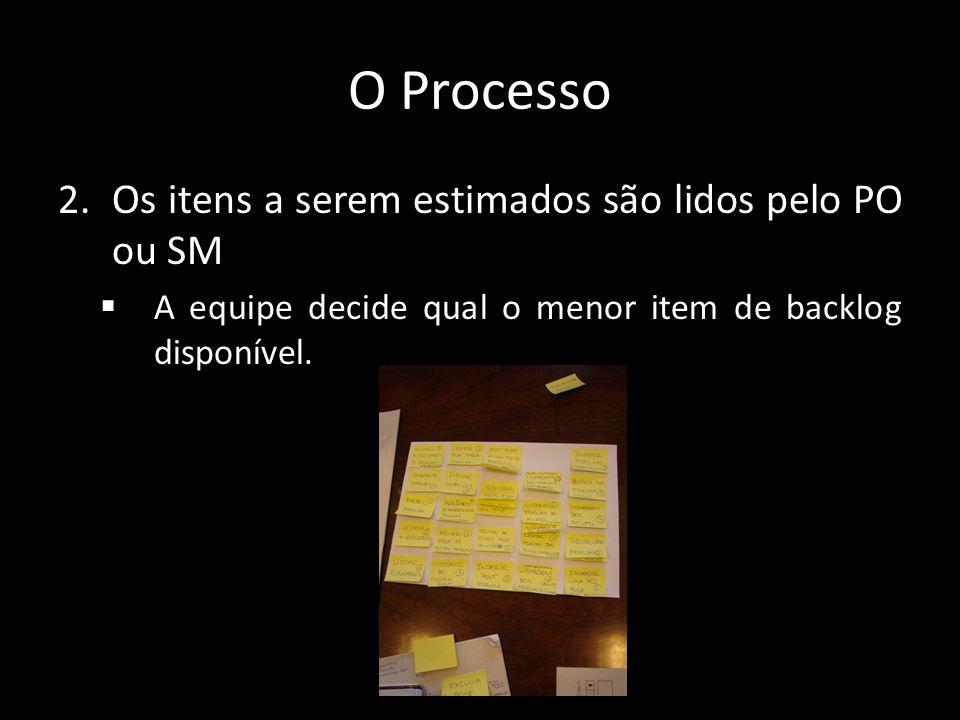 O Processo 2.Os itens a serem estimados são lidos pelo PO ou SM A equipe decide qual o menor item de backlog disponível.