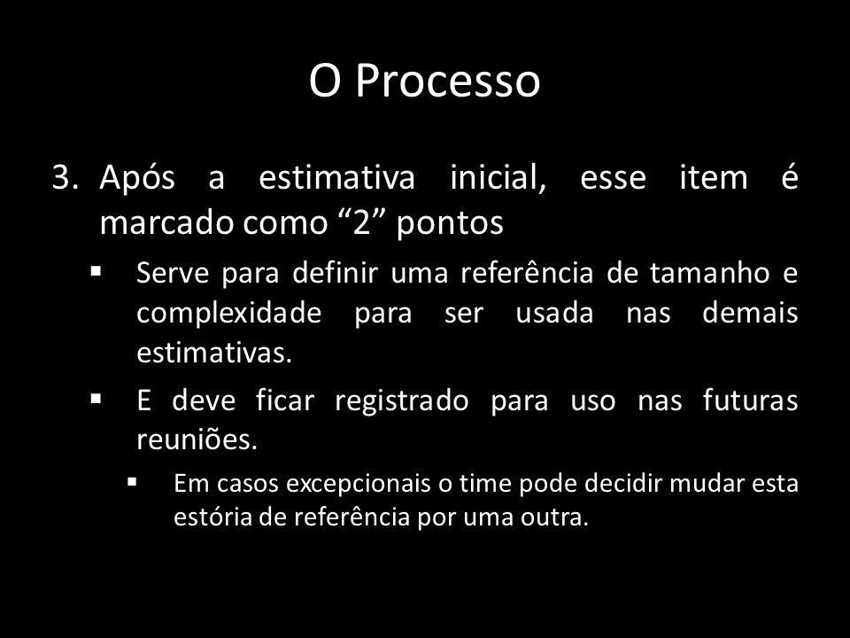 O Processo 3.Após a estimativa inicial, esse item é marcado como 2 pontos Serve para definir uma referência de tamanho e complexidade para ser usada n