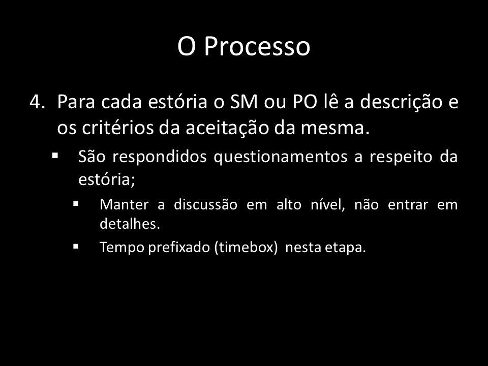 O Processo 4.Para cada estória o SM ou PO lê a descrição e os critérios da aceitação da mesma. São respondidos questionamentos a respeito da estória;