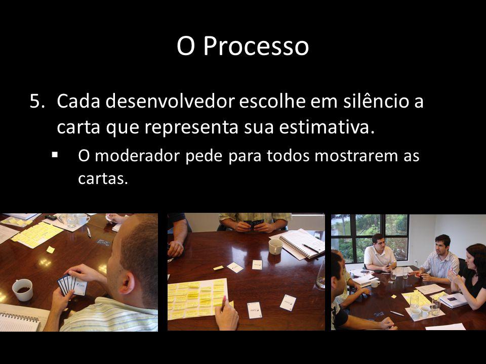 O Processo 5.Cada desenvolvedor escolhe em silêncio a carta que representa sua estimativa. O moderador pede para todos mostrarem as cartas.