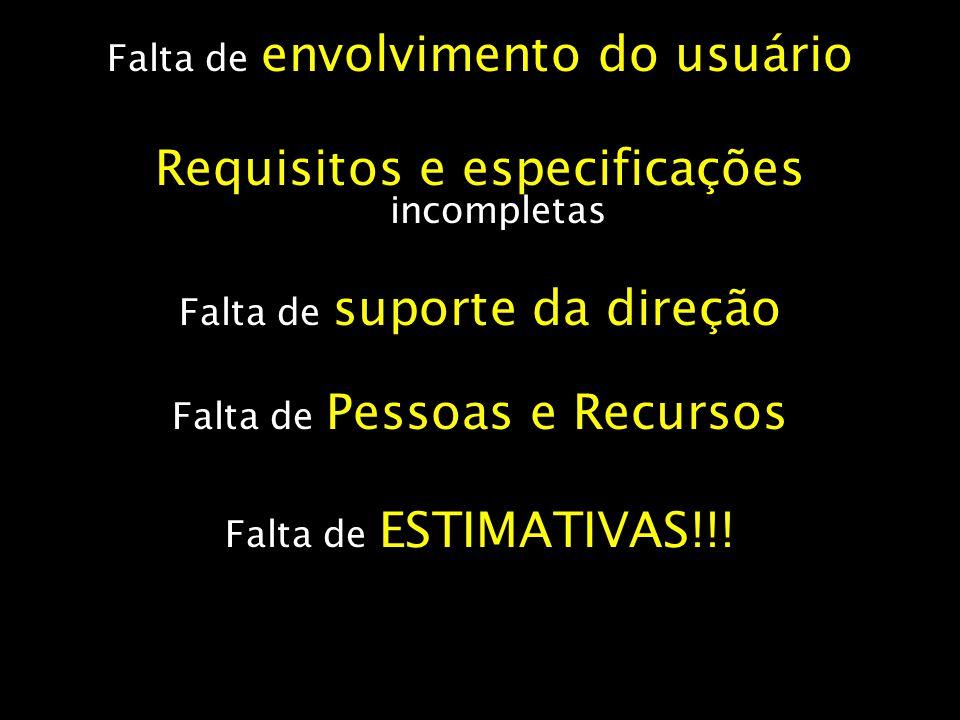 Falta de envolvimento do usuário Requisitos e especificações incompletas Falta de suporte da direção Falta de Pessoas e Recursos Falta de ESTIMATIVAS!