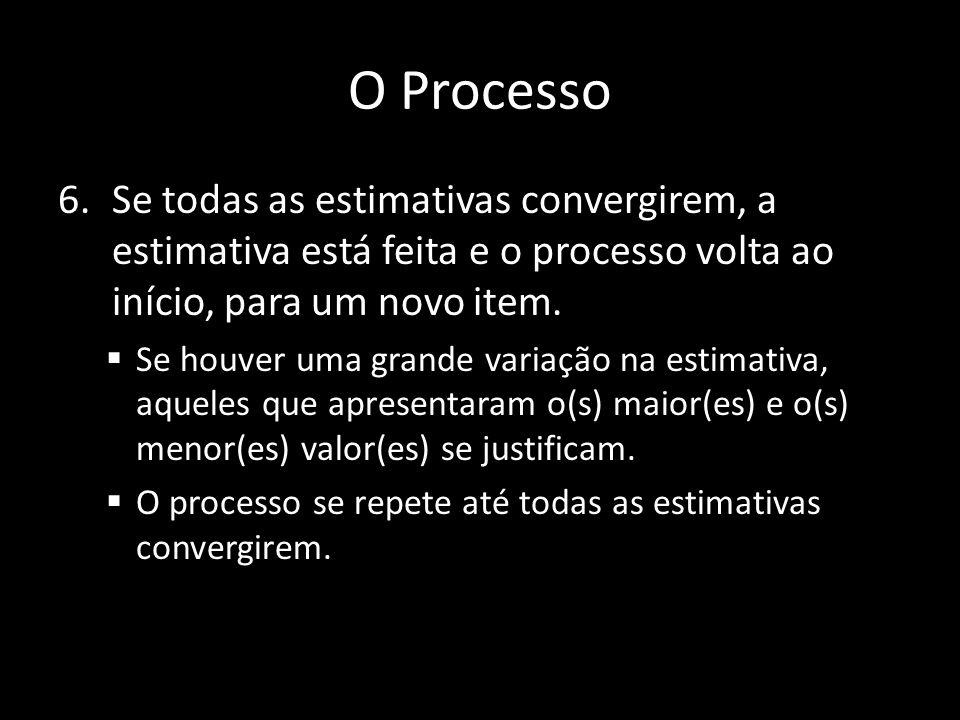 O Processo 6.Se todas as estimativas convergirem, a estimativa está feita e o processo volta ao início, para um novo item. Se houver uma grande variaç