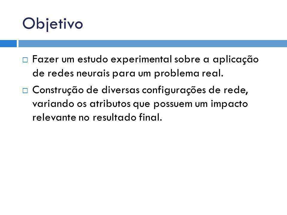 Objetivo Fazer um estudo experimental sobre a aplicação de redes neurais para um problema real. Construção de diversas configurações de rede, variando