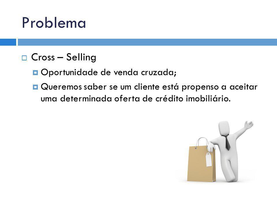 Problema Cross – Selling Oportunidade de venda cruzada; Queremos saber se um cliente está propenso a aceitar uma determinada oferta de crédito imobili
