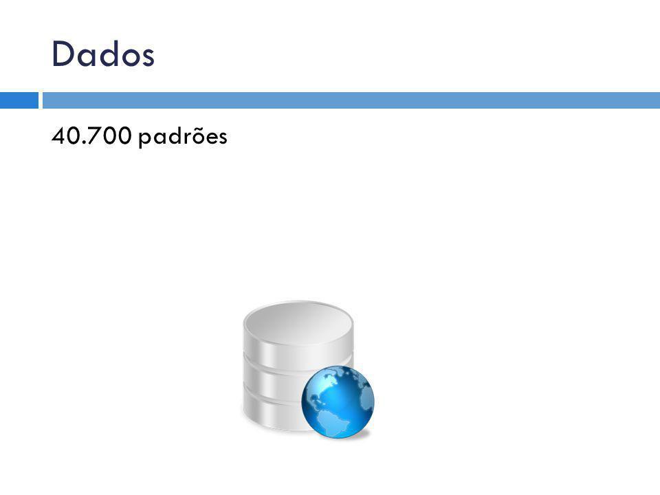 40.700 padrões Dados