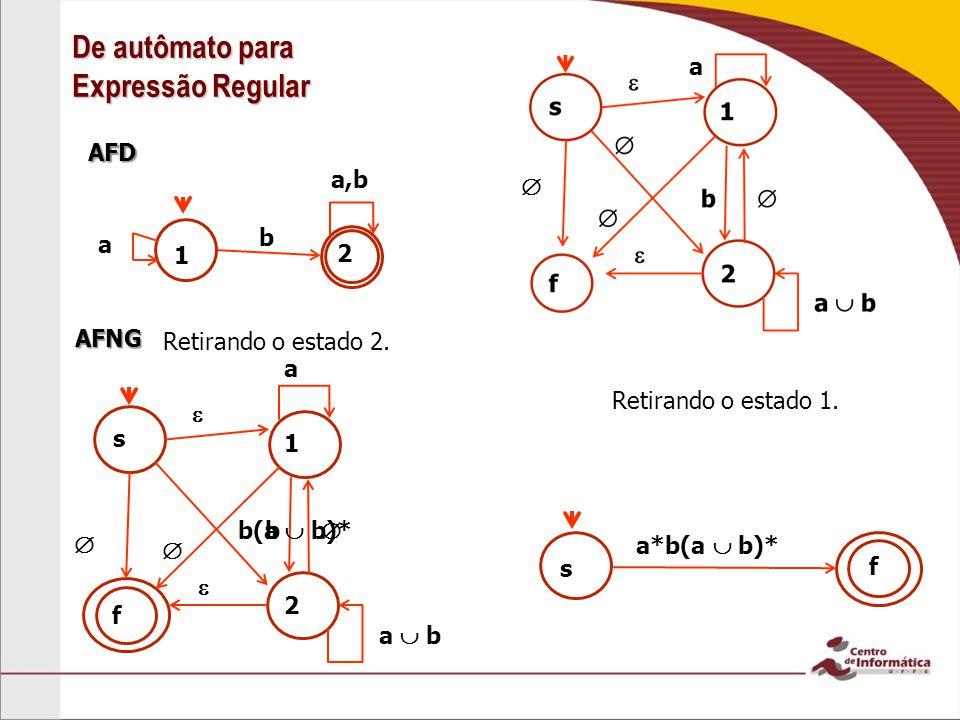 b AFD De autômato para Expressão Regular a a,b b a 1 2 1 s 2 a b f AFNG Retirando o estado 2. b(a b)* a Retirando o estado 1. s f a*b(a b)*