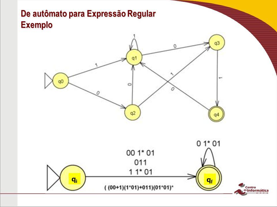 De autômato para Expressão Regular Exemplo qiqi qfqf