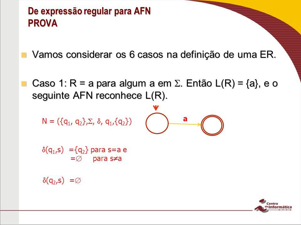 De expressão regular para AFN PROVA Vamos considerar os 6 casos na definição de uma ER. Vamos considerar os 6 casos na definição de uma ER. Caso 1: R