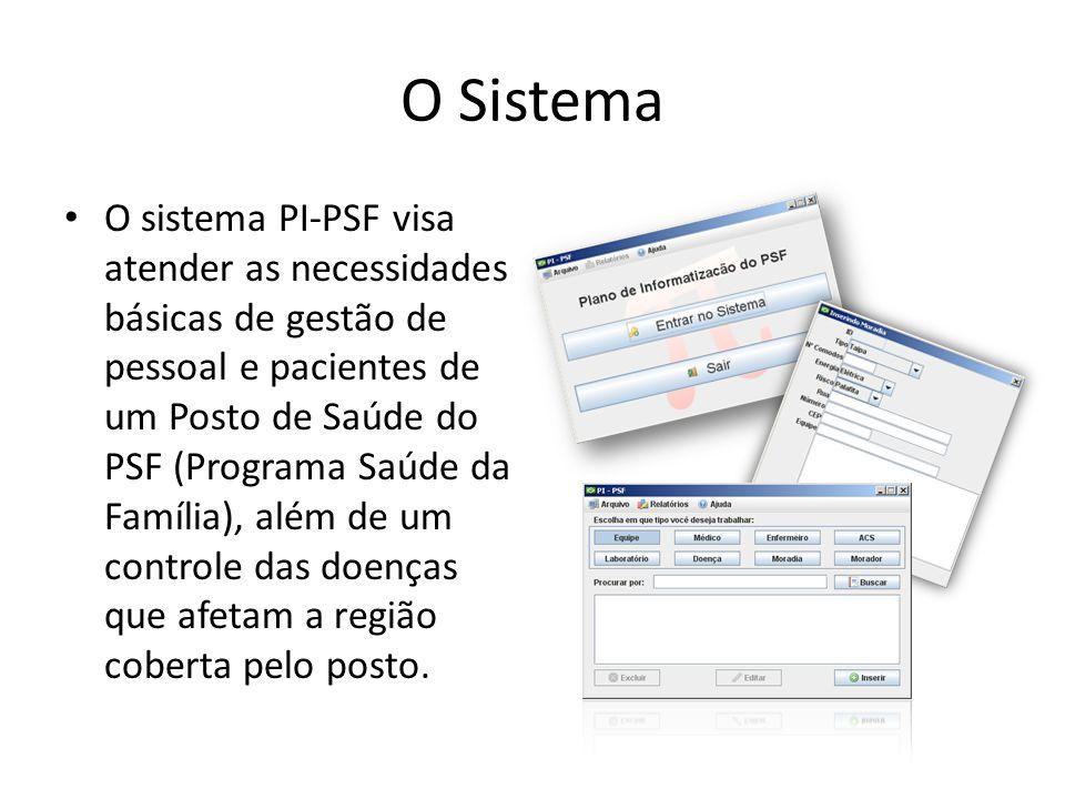 O Sistema O sistema PI-PSF visa atender as necessidades básicas de gestão de pessoal e pacientes de um Posto de Saúde do PSF (Programa Saúde da Família), além de um controle das doenças que afetam a região coberta pelo posto.