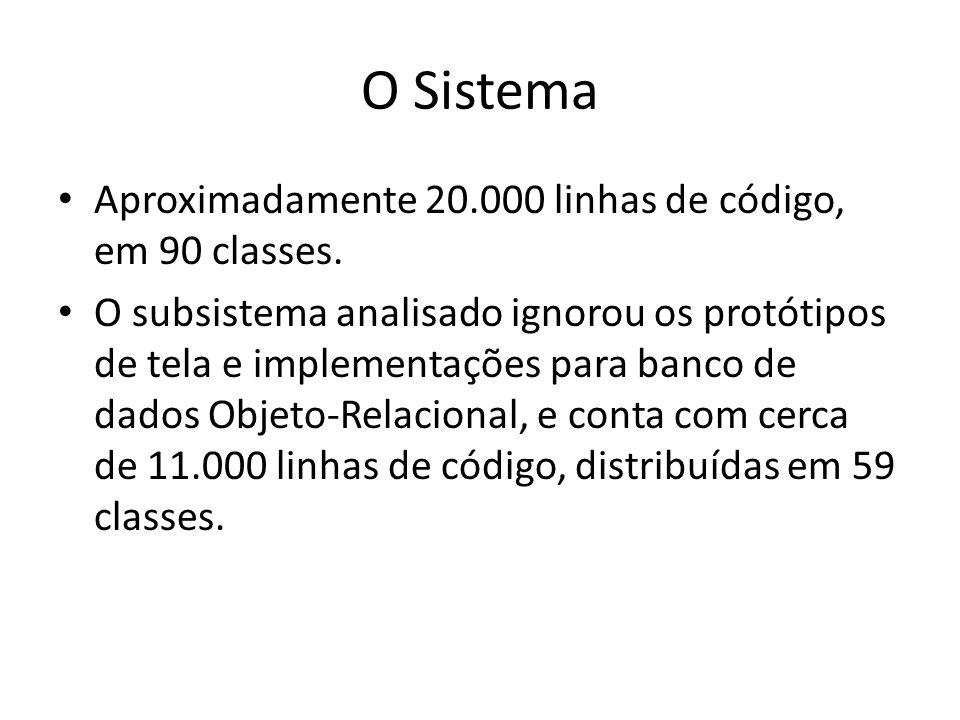 O Sistema Aproximadamente 20.000 linhas de código, em 90 classes.