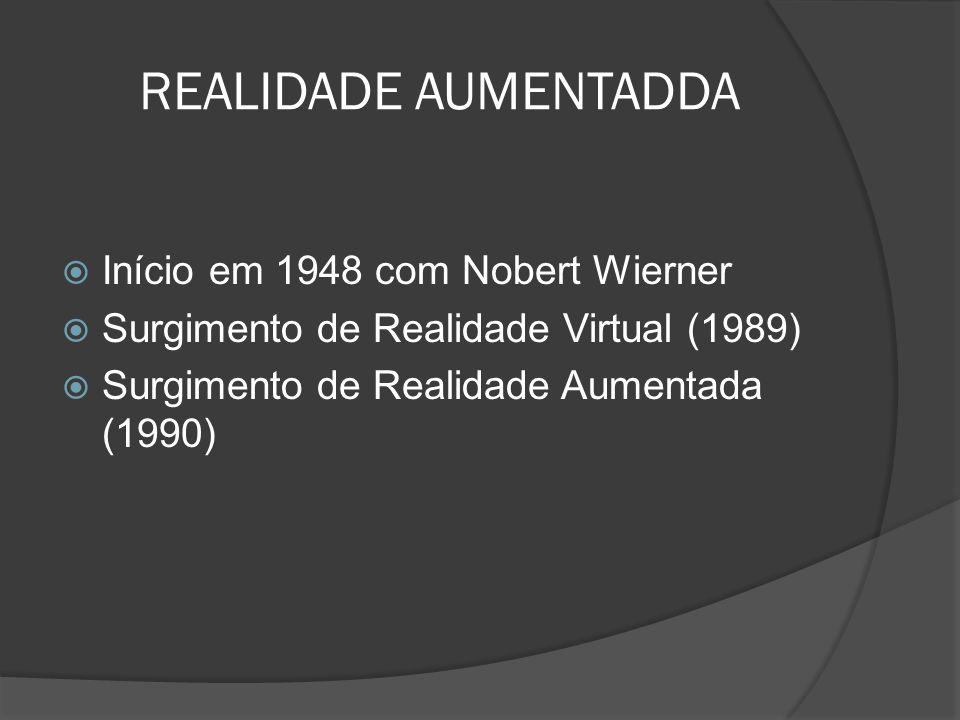 REALIDADE AUMENTADDA Início em 1948 com Nobert Wierner Surgimento de Realidade Virtual (1989) Surgimento de Realidade Aumentada (1990)