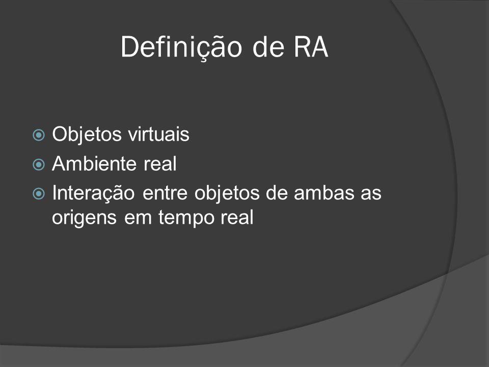 Definição de RA Objetos virtuais Ambiente real Interação entre objetos de ambas as origens em tempo real