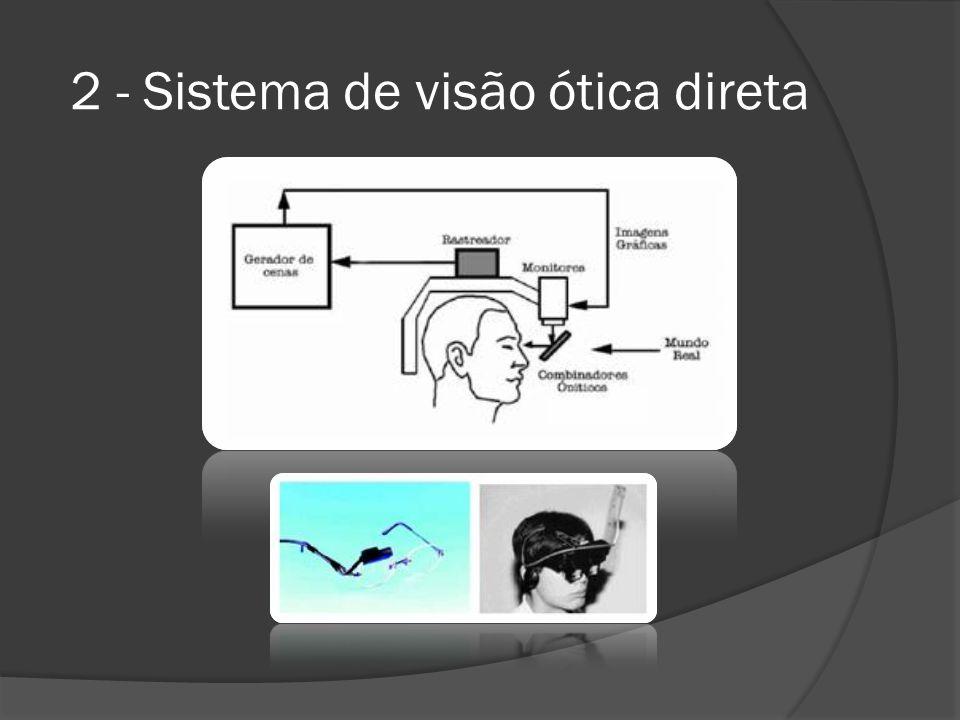 2 - Sistema de visão ótica direta