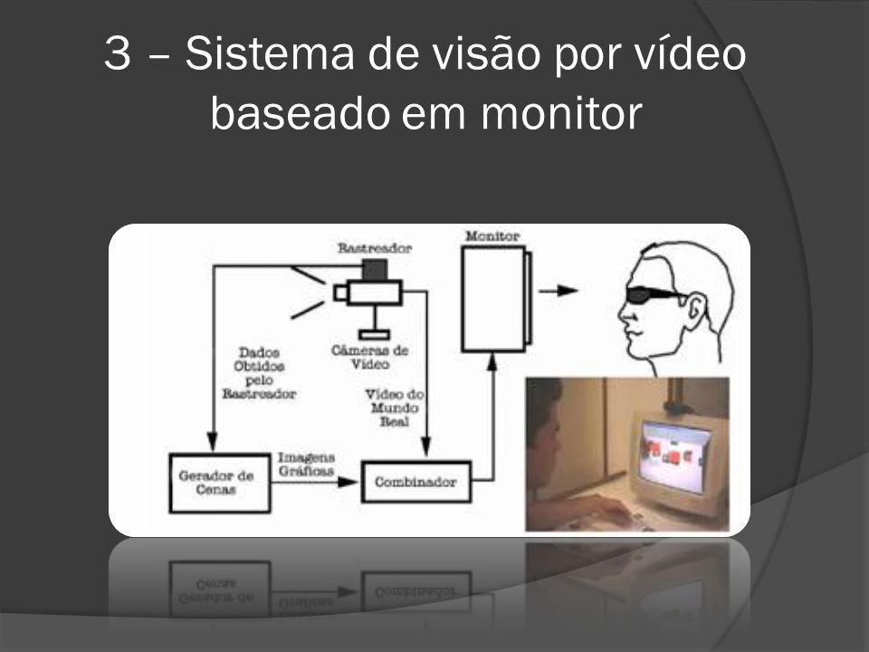 3 – Sistema de visão por vídeo baseado em monitor