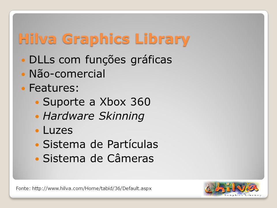 Hilva Graphics Library DLLs com funções gráficas Não-comercial Features: Suporte a Xbox 360 Hardware Skinning Luzes Sistema de Partículas Sistema de C