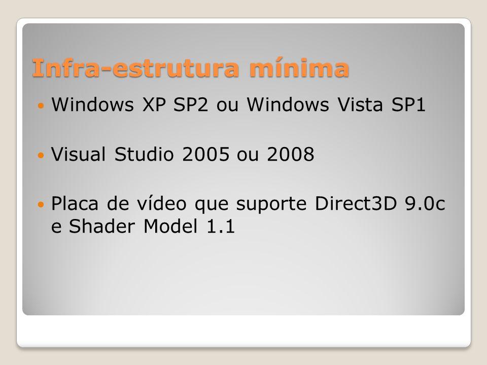 Visão Geral Starter Kits Componentes Conteúdo Código- fonte Games Pipeline de Conteúdo Modelo de Aplicação Framework (Extensões) Storage Math Input Audio Graphics Framework (Núcleo) Direct 3D XContent XINPUT XACT Plataforma Legenda: XNA Desenvolvedor Comunidade