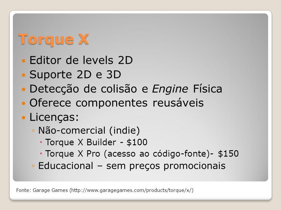 Torque X Editor de levels 2D Suporte 2D e 3D Detecção de colisão e Engine Física Oferece componentes reusáveis Licenças: Não-comercial (indie) Torque