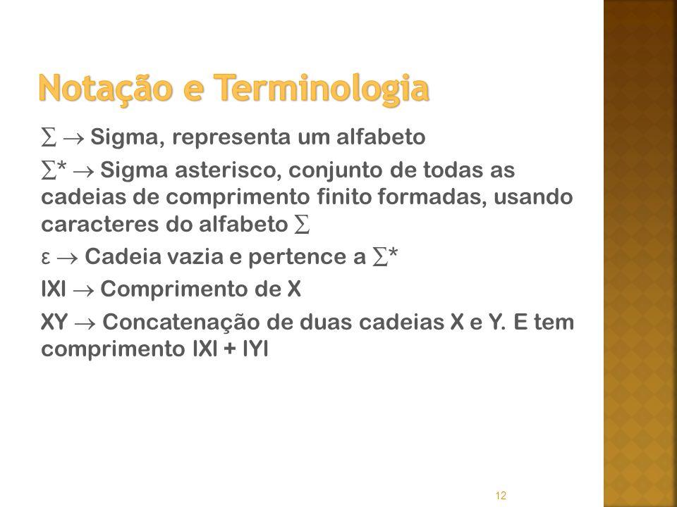 Sigma, representa um alfabeto * Sigma asterisco, conjunto de todas as cadeias de comprimento finito formadas, usando caracteres do alfabeto ε Cadeia vazia e pertence a * lXl Comprimento de X XY Concatenação de duas cadeias X e Y.