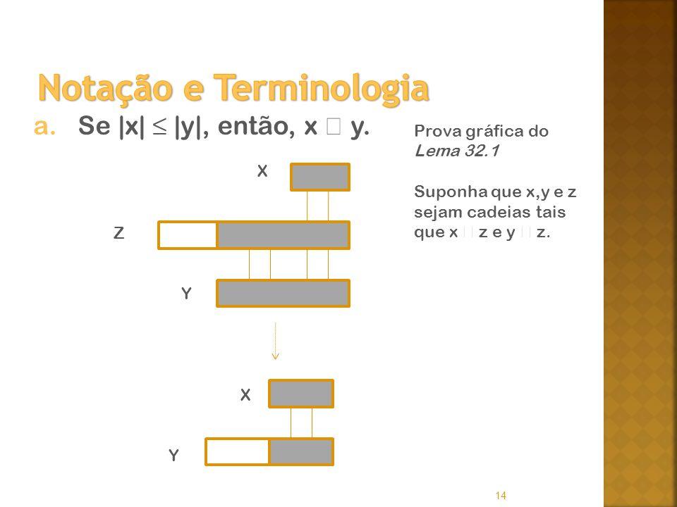 14 a. Se |x| |y|, então, x y. X Z Y X Y Prova gráfica do Lema 32.1 Suponha que x,y e z sejam cadeias tais que x z e y z.