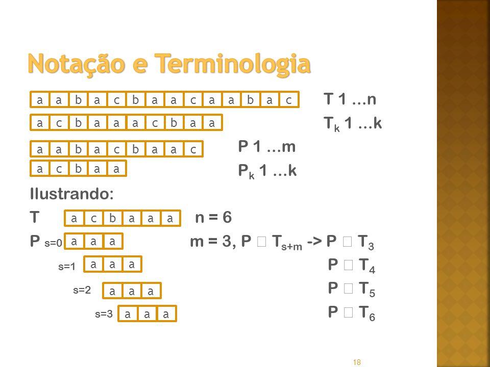 T 1...n T k 1...k P 1...m P k 1...k Ilustrando: T n = 6 P s=0 m = 3, P T s+m -> P T 3 s=1 P T 4 s=2 P T 5 s=3 P T 6 18 aabacbaa acb c aa aabacbaa acb