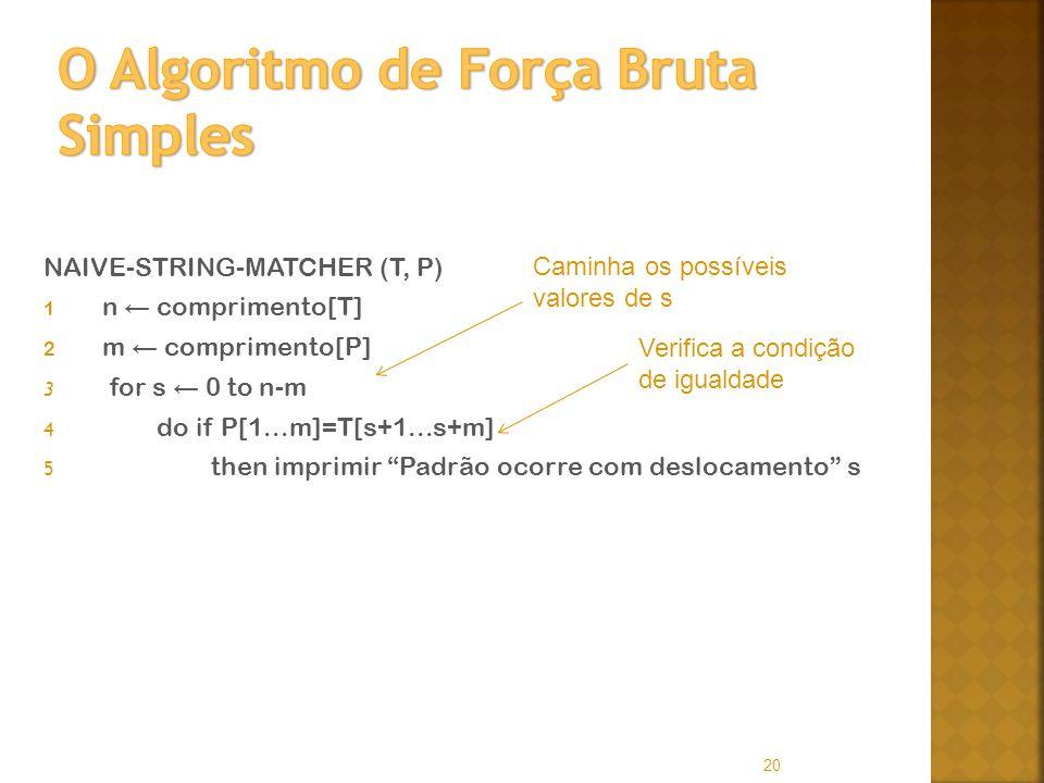 NAIVE-STRING-MATCHER (T, P) 1 n comprimento[T] 2 m comprimento[P] 3 for s 0 to n-m 4 do if P[1...m]=T[s+1...s+m] 5 then imprimir Padrão ocorre com deslocamento s 20 Caminha os possíveis valores de s Verifica a condição de igualdade