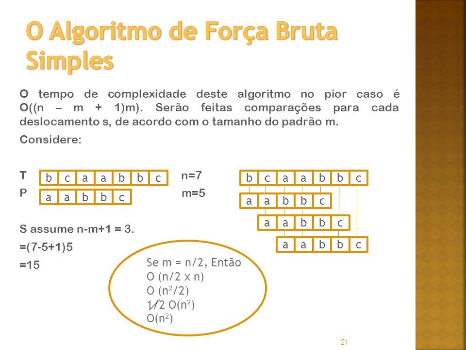 O tempo de complexidade deste algoritmo no pior caso é O((n – m + 1)m). Serão feitas comparações para cada deslocamento s, de acordo com o tamanho do