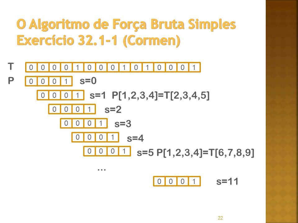 T P s=0 s=1 P[1,2,3,4]=T[2,3,4,5] s=2 s=3 s=4 s=5 P[1,2,3,4]=T[6,7,8,9]... s=11 22 000010001010001 0001 0001 0001 0001 0001 0001 0001