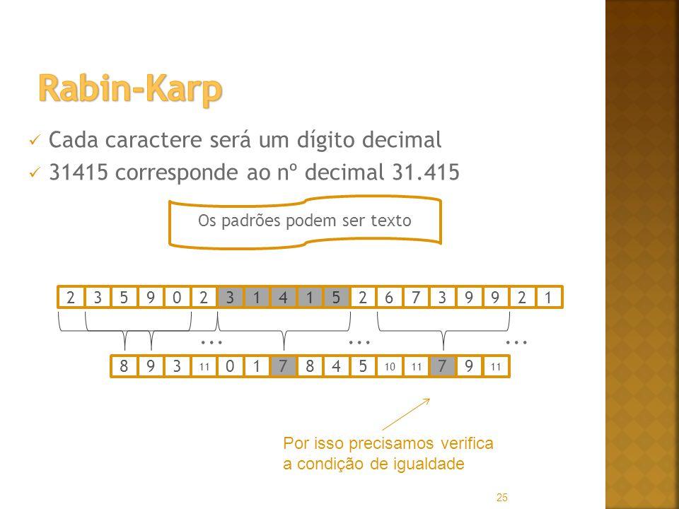 Cada caractere será um dígito decimal 31415 corresponde ao nº decimal 31.415......... 25 235902314152673 9921 893 11 017845 1011 79 Os padrões podem s